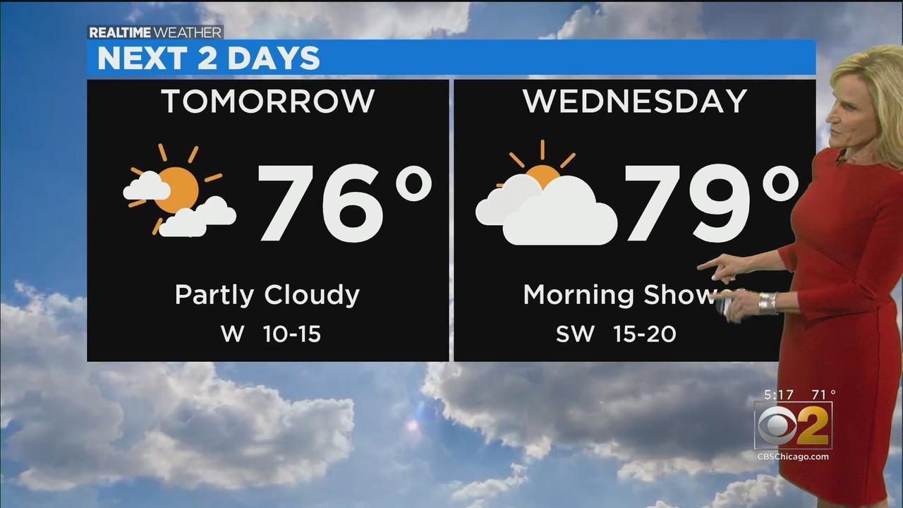 Chicago Weather: Rain Returns On Thursday
