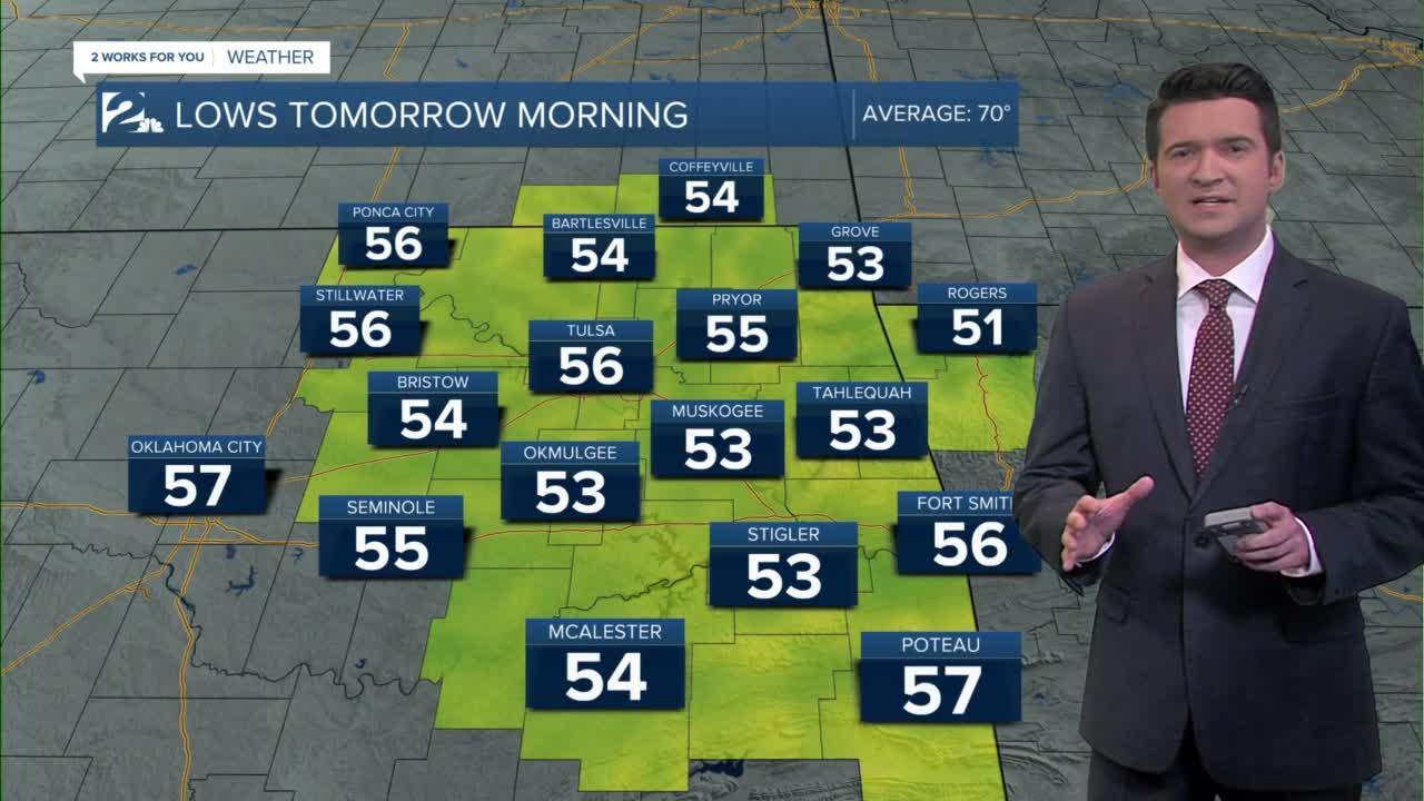 Monday Night Weathercast