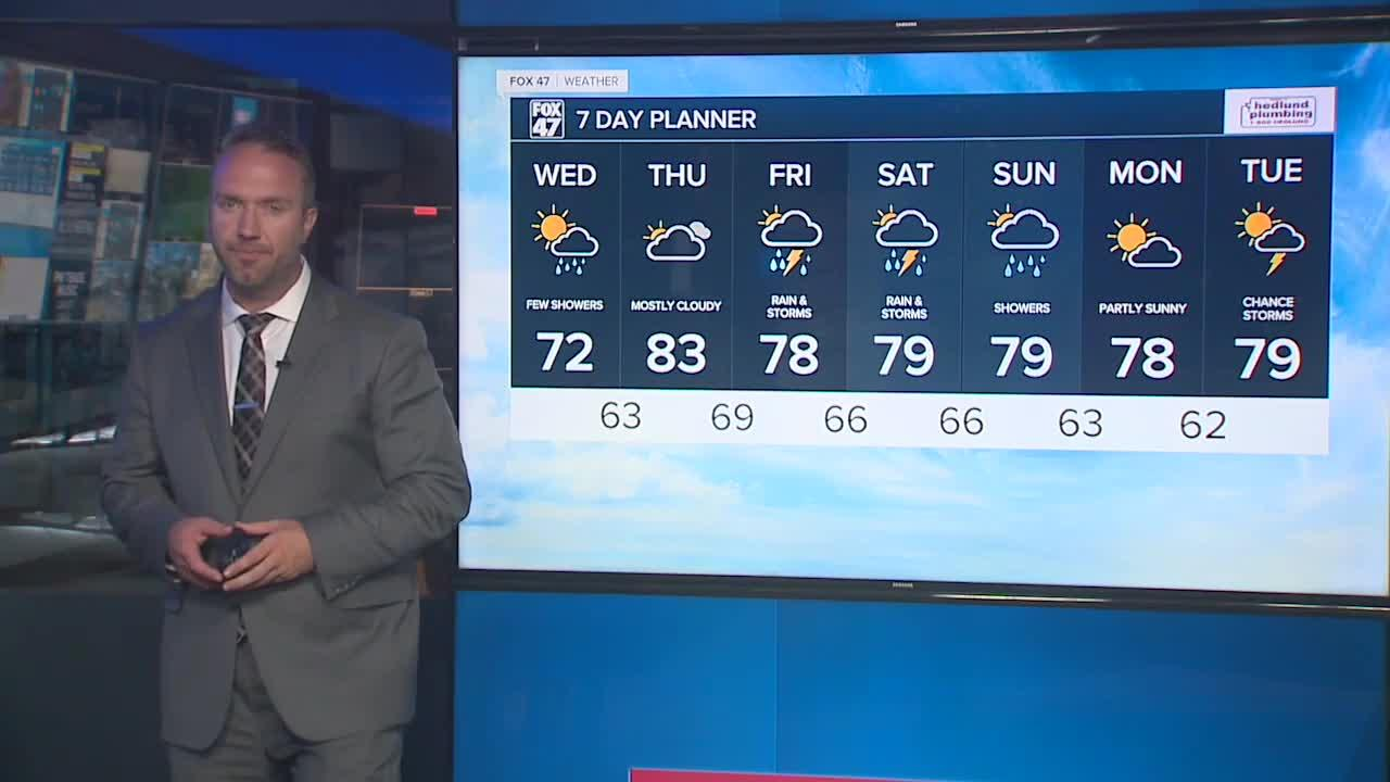 Forecast:  Mostly cloudy with scattered showers. Highs in the mid-70s