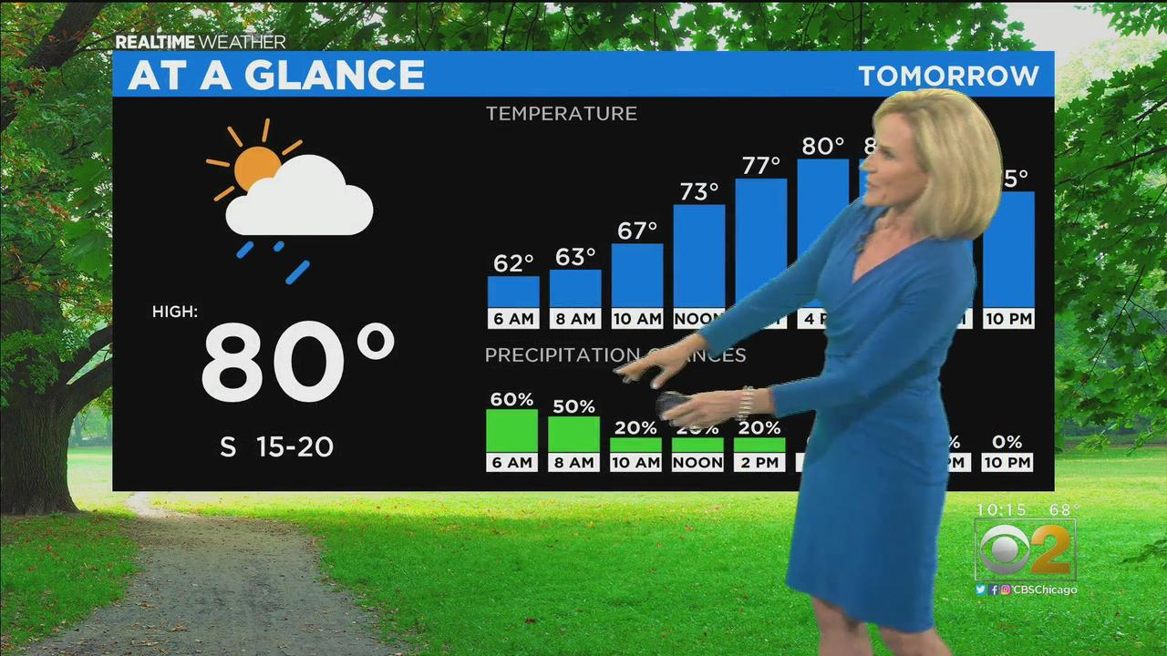 Chicago Weather: Shower Chance By Daybreak