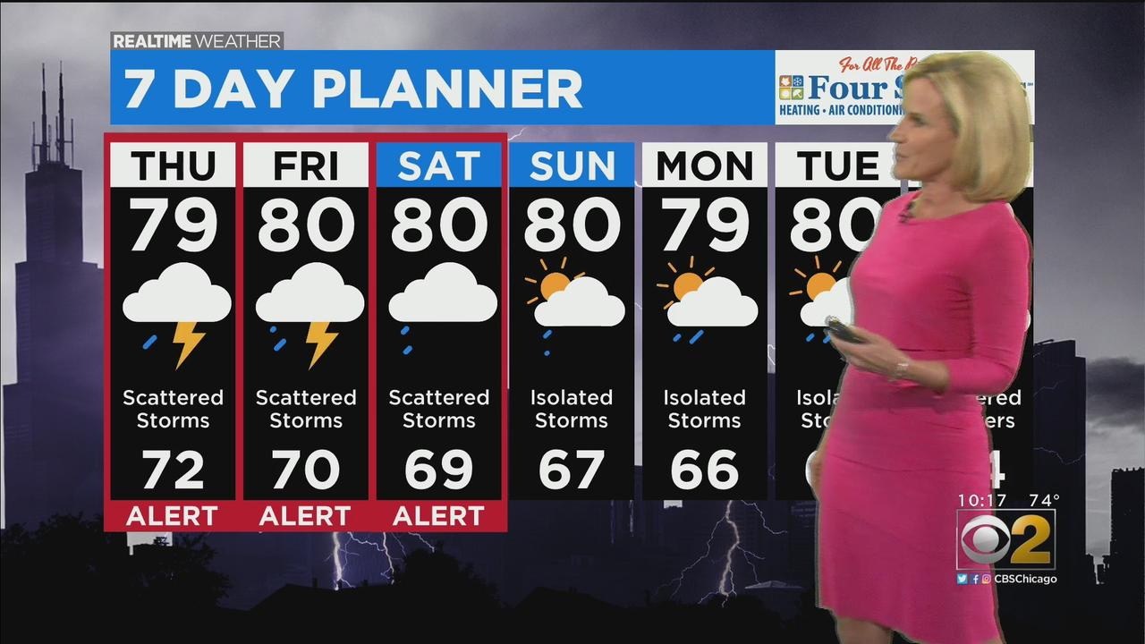 Chicago Weather: Waves Of Rain For Next Three Days