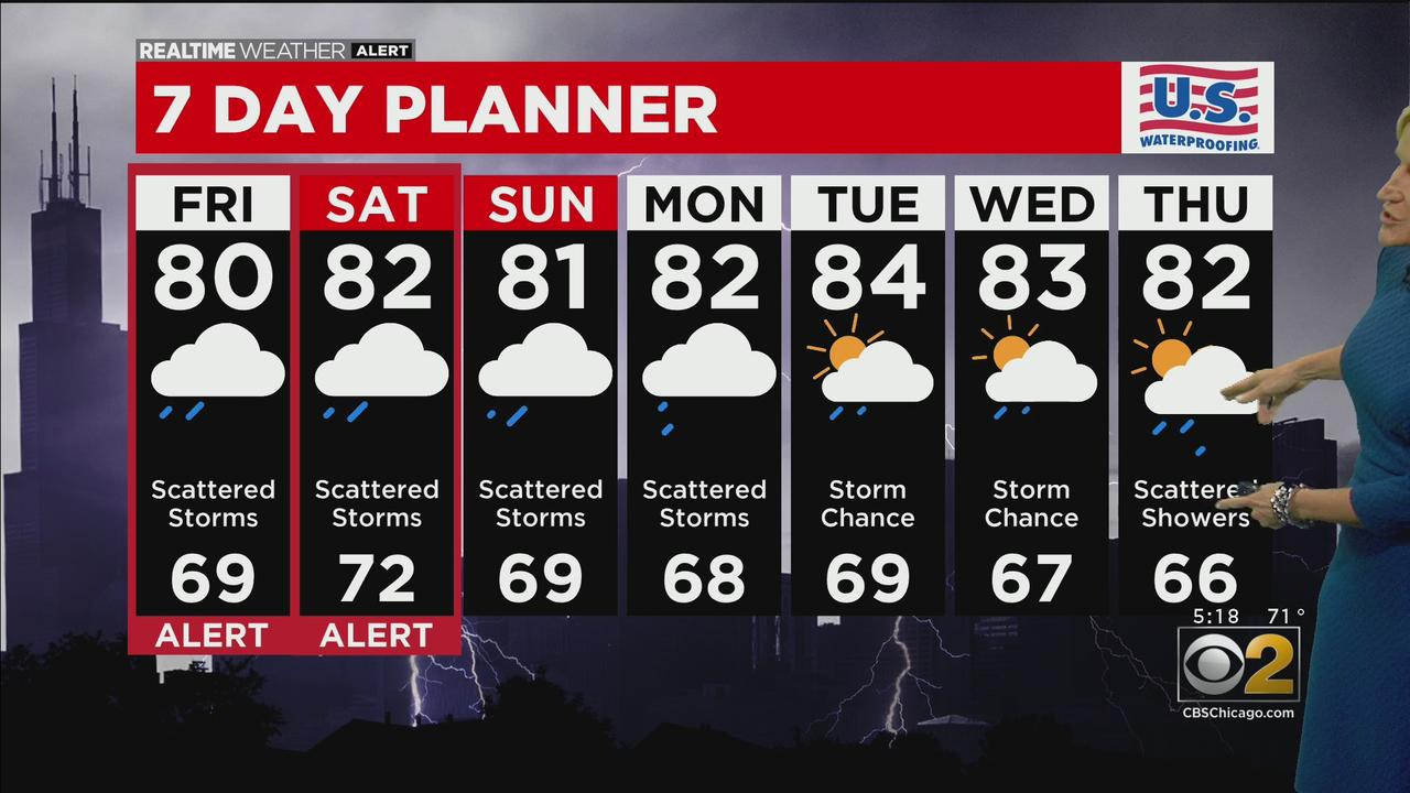 Chicago Weather: Flash Flood Watch South