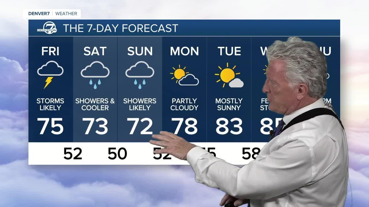 Thursday, June 24 evening forecast