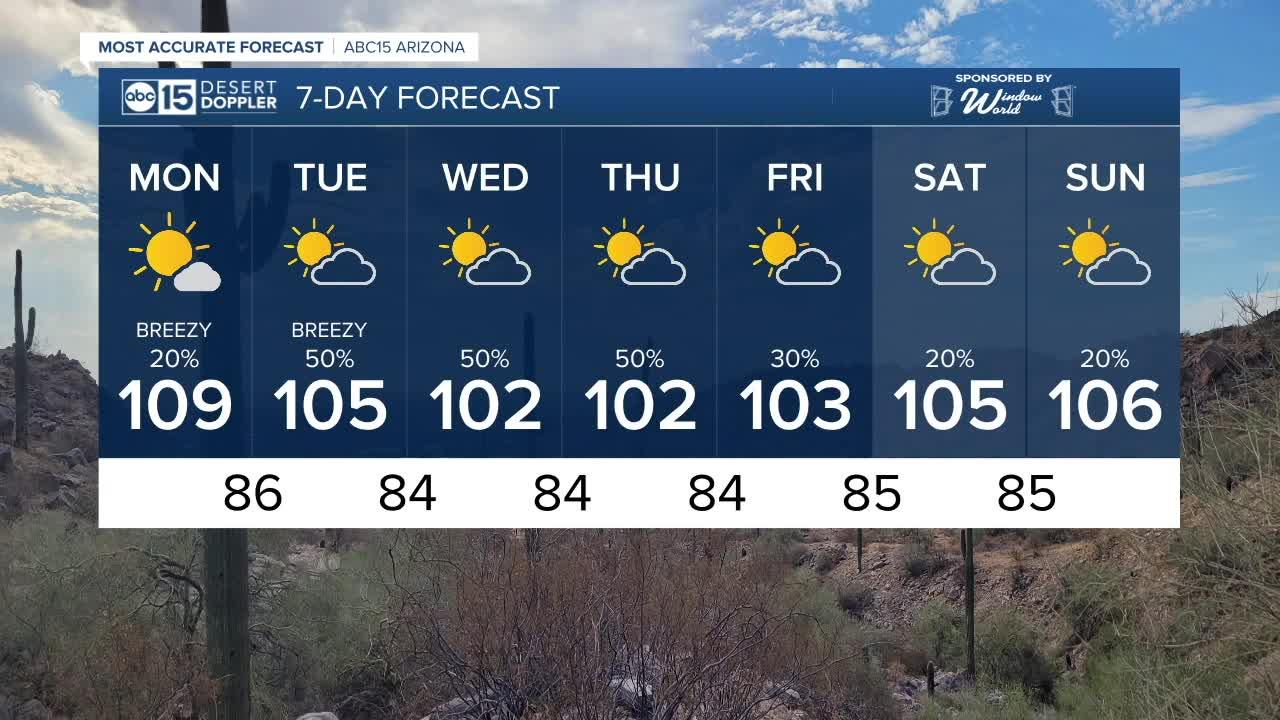 MOST ACCURATE FORECAST: Chance of monsoon storms each day this week!