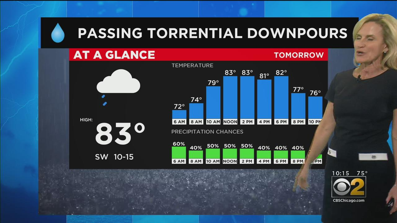 Chicago Weather: Passing Torrential Downpours Tuesday