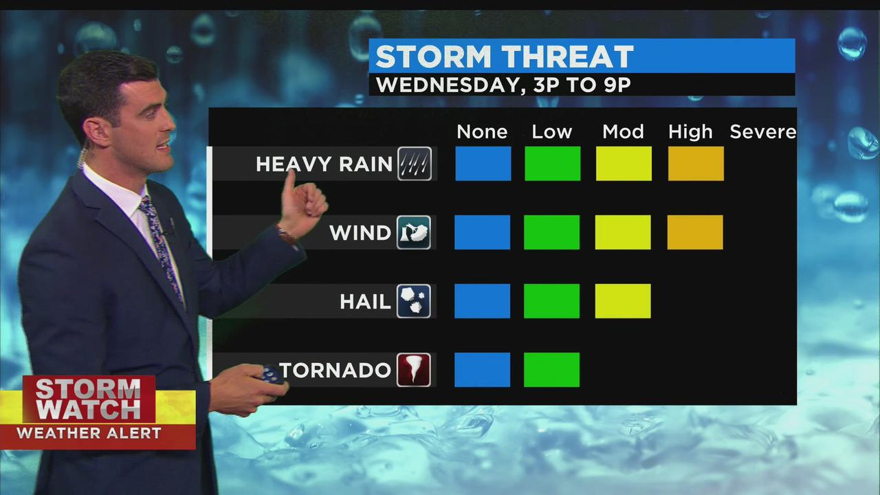 WBZ Midday Forecast For June 30