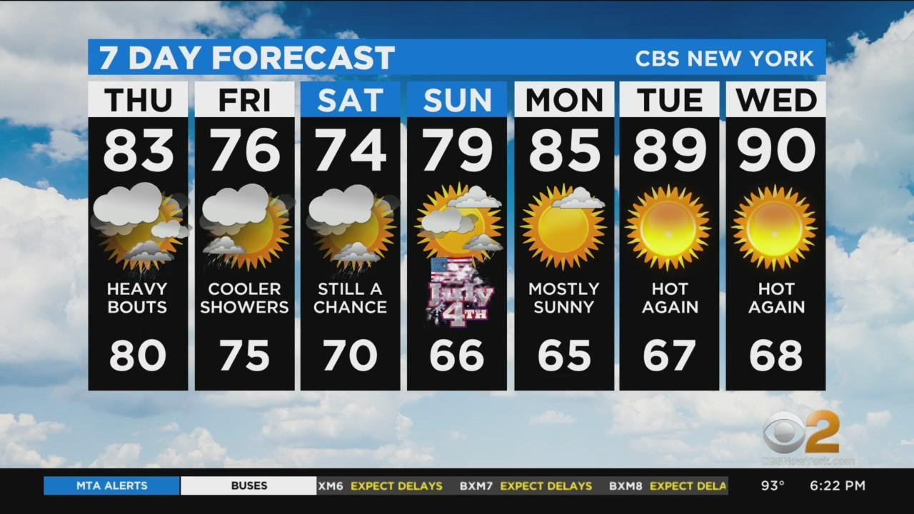 New York Weather: CBS2 6/30 Evening Forecast at 6PM