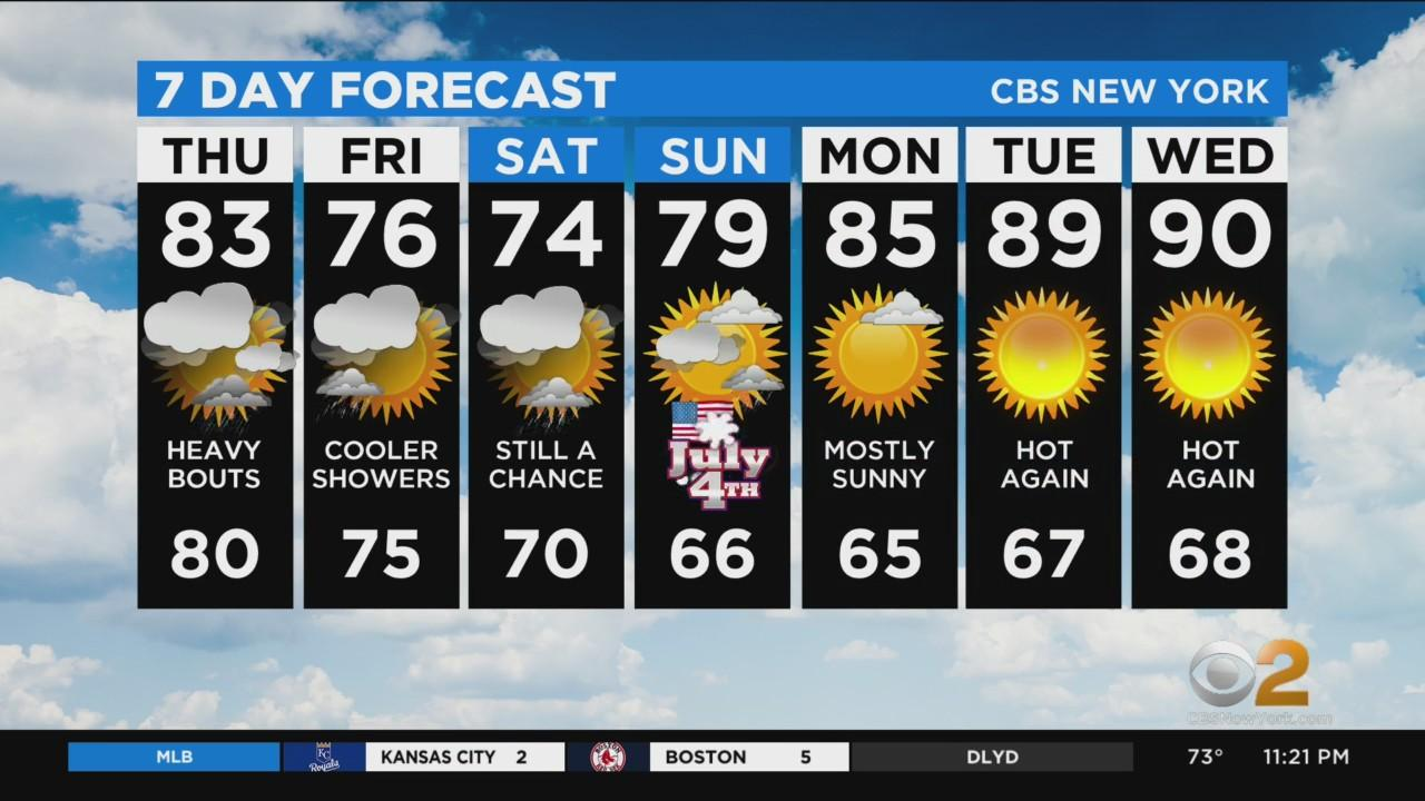 New York Weather: CBS2 6/30 Nightly Forecast at 11PM