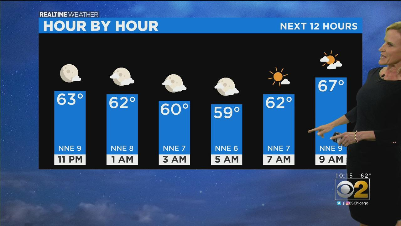 Chicago Weather: Cool, Clear Friday Morning