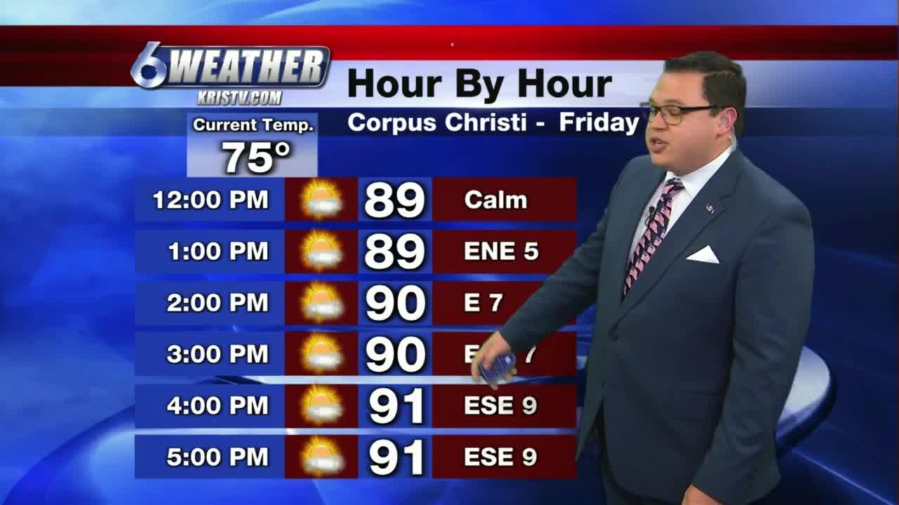 Weather - Juan Acuna 7/2/21 - 6 a.m.