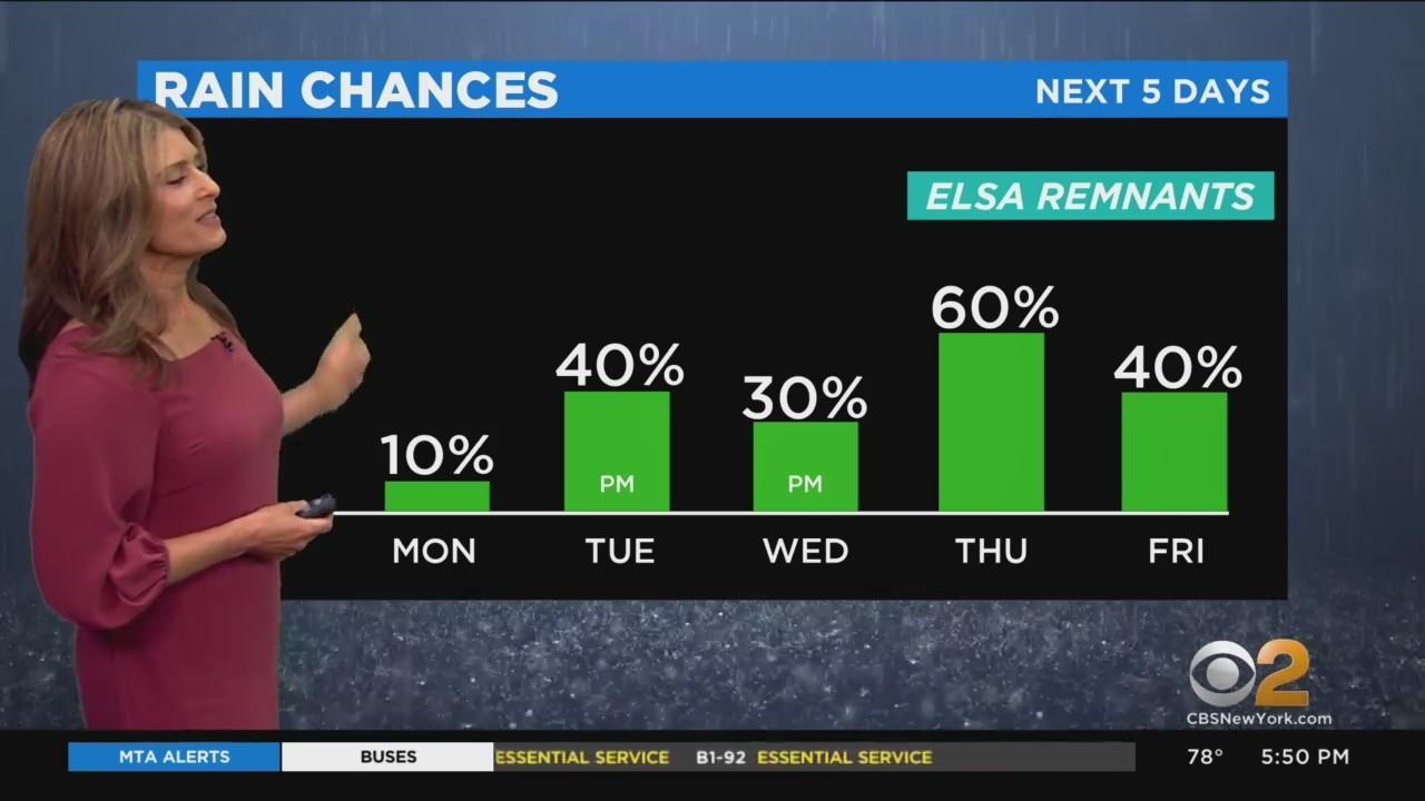 New York Weather: CBS2 5 p.m. Forecast