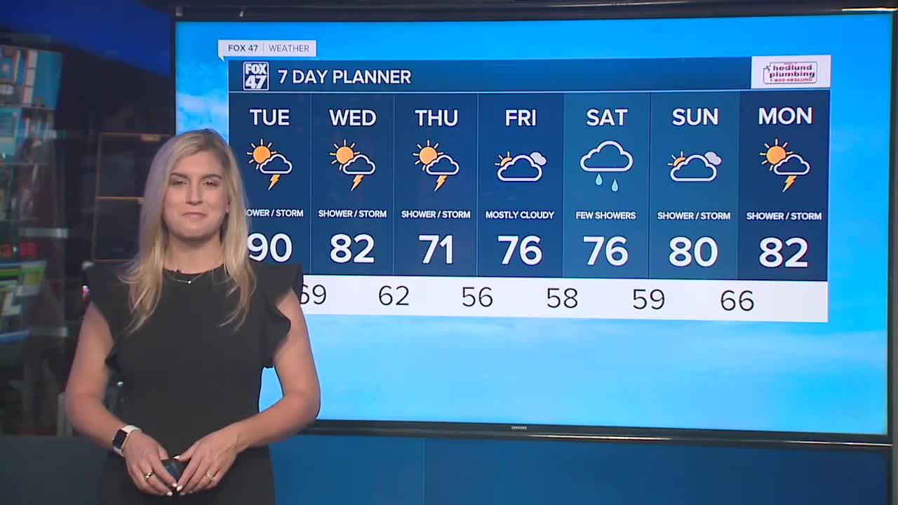 Today's Forecast: Hot and humid again with shower and storm chances this evening
