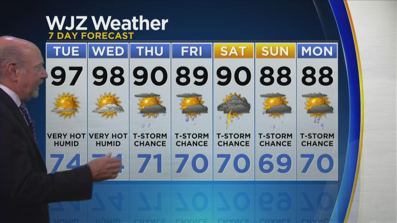Marty Bass Has Your Tuesday Afternoon Forecast