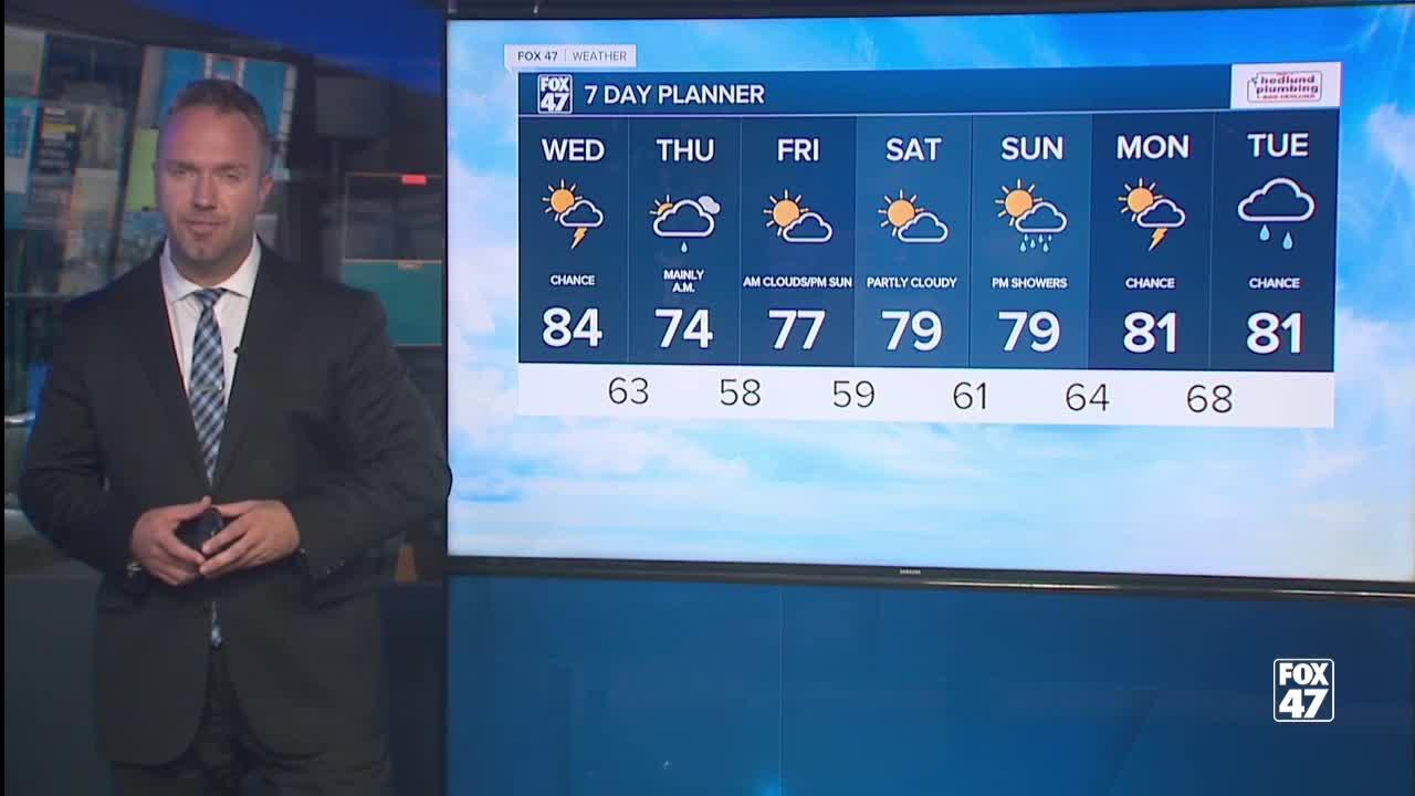 Forecast - Mostly cloudy with a chance for scattered showers and storms