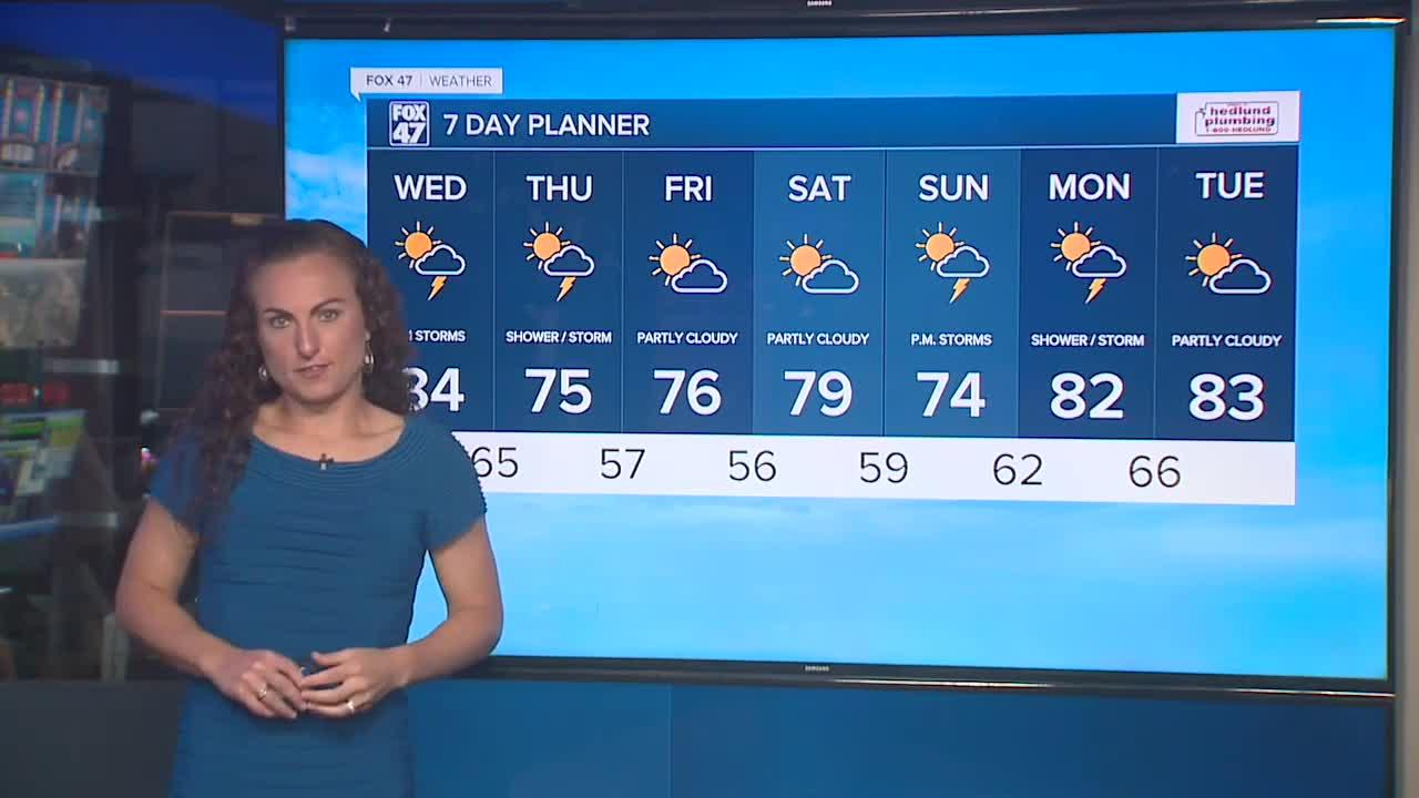 Today's Forecast: Mostly cloudy and humid with showers and storms