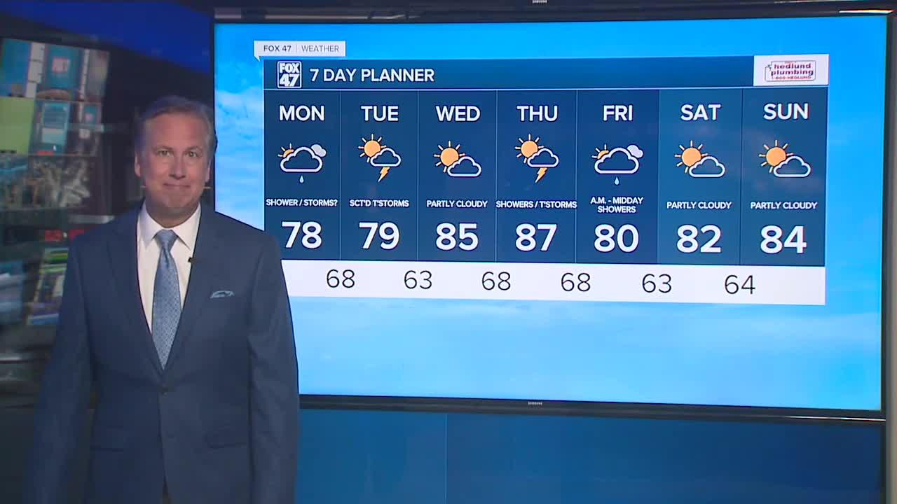 Today's Forecast: Mostly cloudy, chance shower or storm