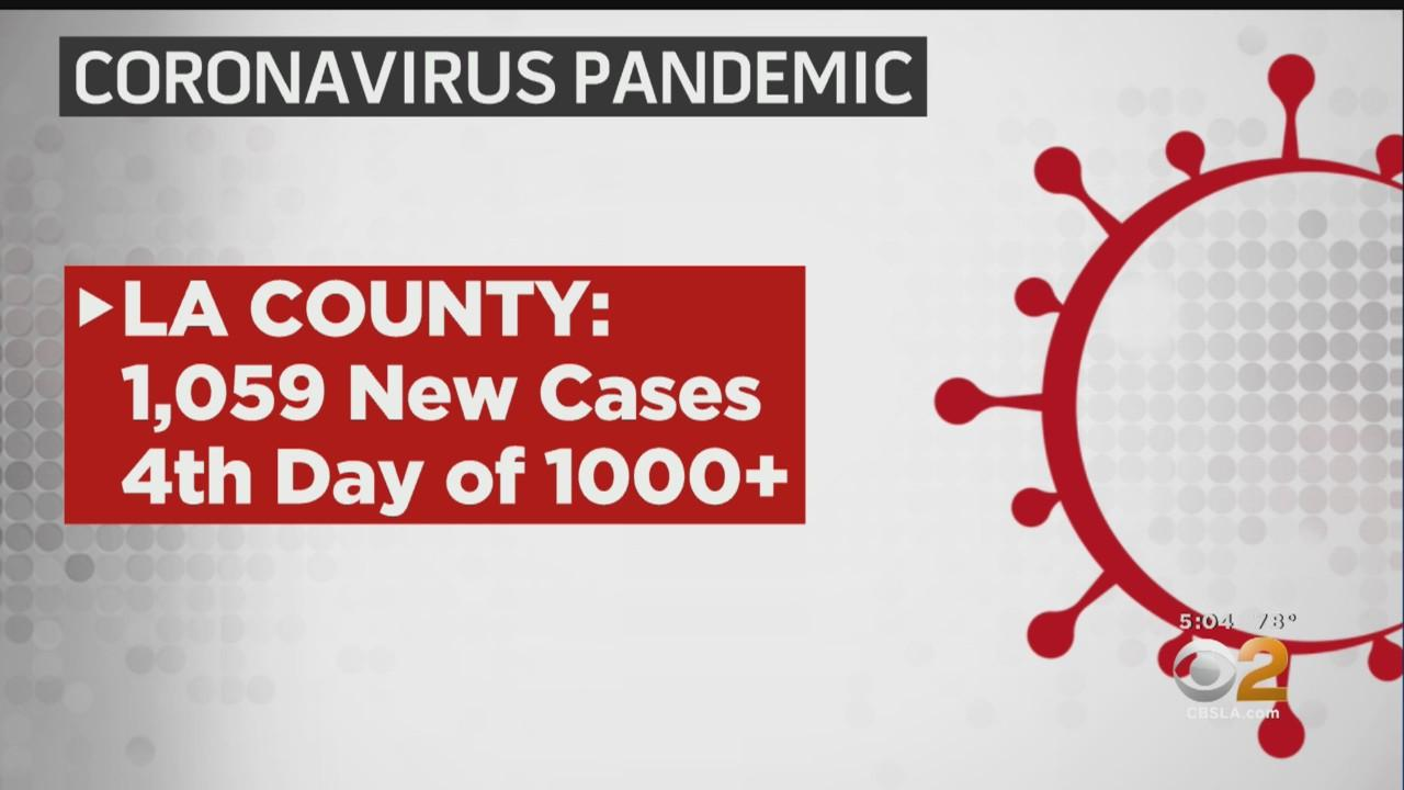 LA County Reports More Than 1,000 New COVID Cases For 4th Consecutive Day