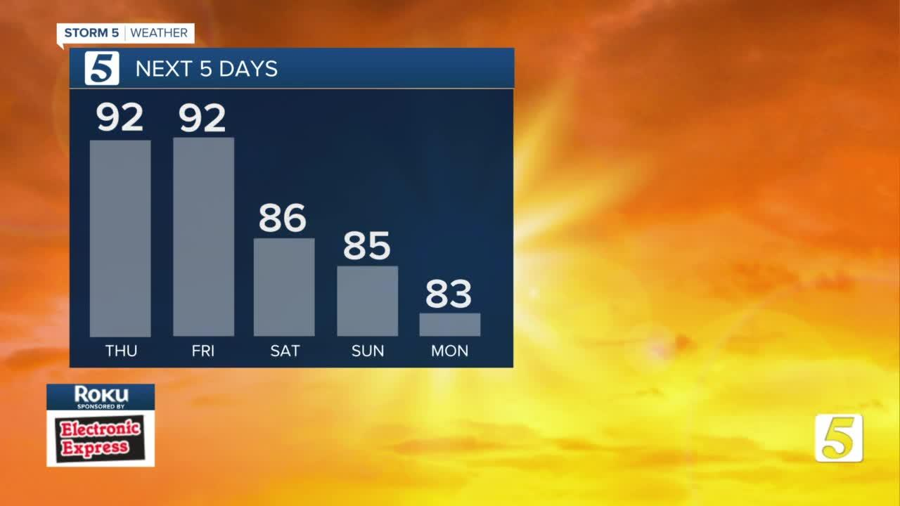 Bree's Evening Forecast: Wed., July 14, 2021