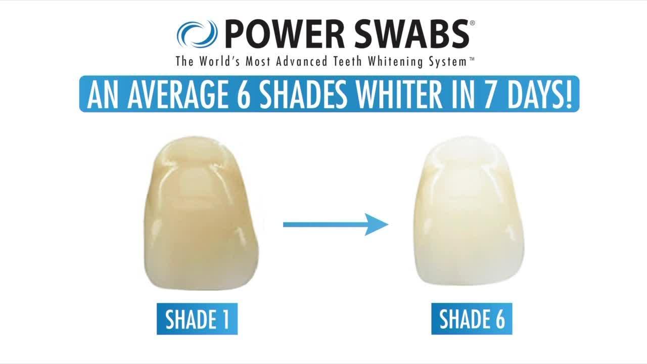 Power Swabs - July 15, 2021