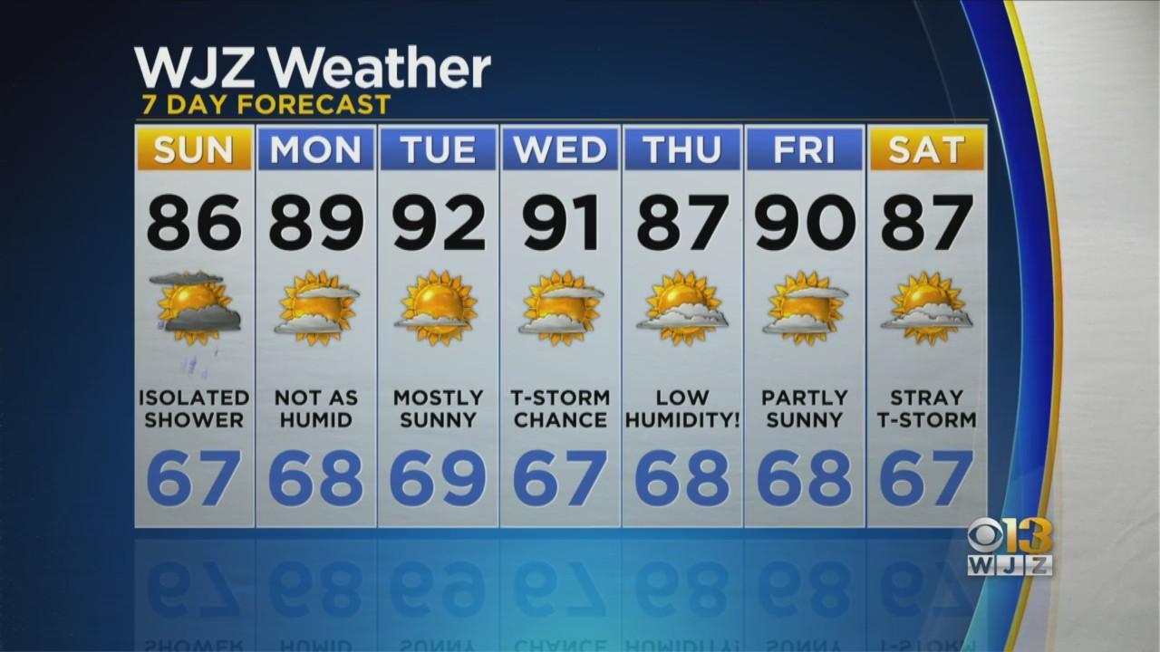 Meteorologist Chelsea Ingram Has Your Seven-Day Forecast