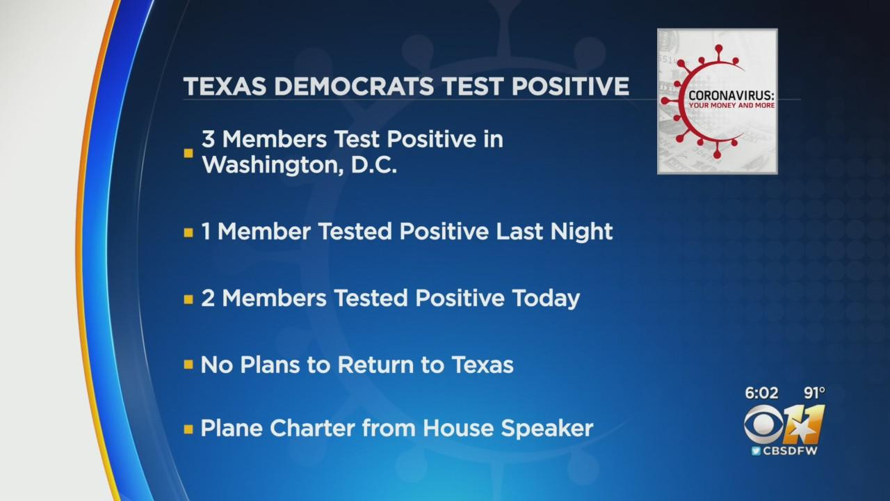 3 Texas Democrats Who Flew To Washington To Block Elections Bill Test Positive For COVID-19