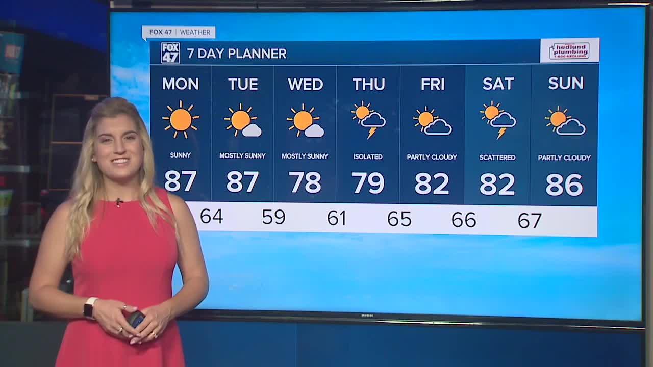 Today's Forecast: Hazy sunshine as heat and humidity continue