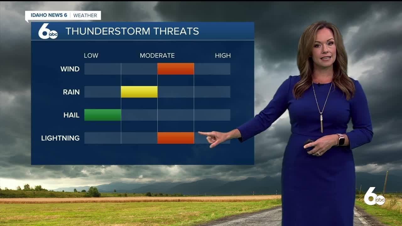 Rachel Garceau's Idaho News 6 forecast 7/19/21