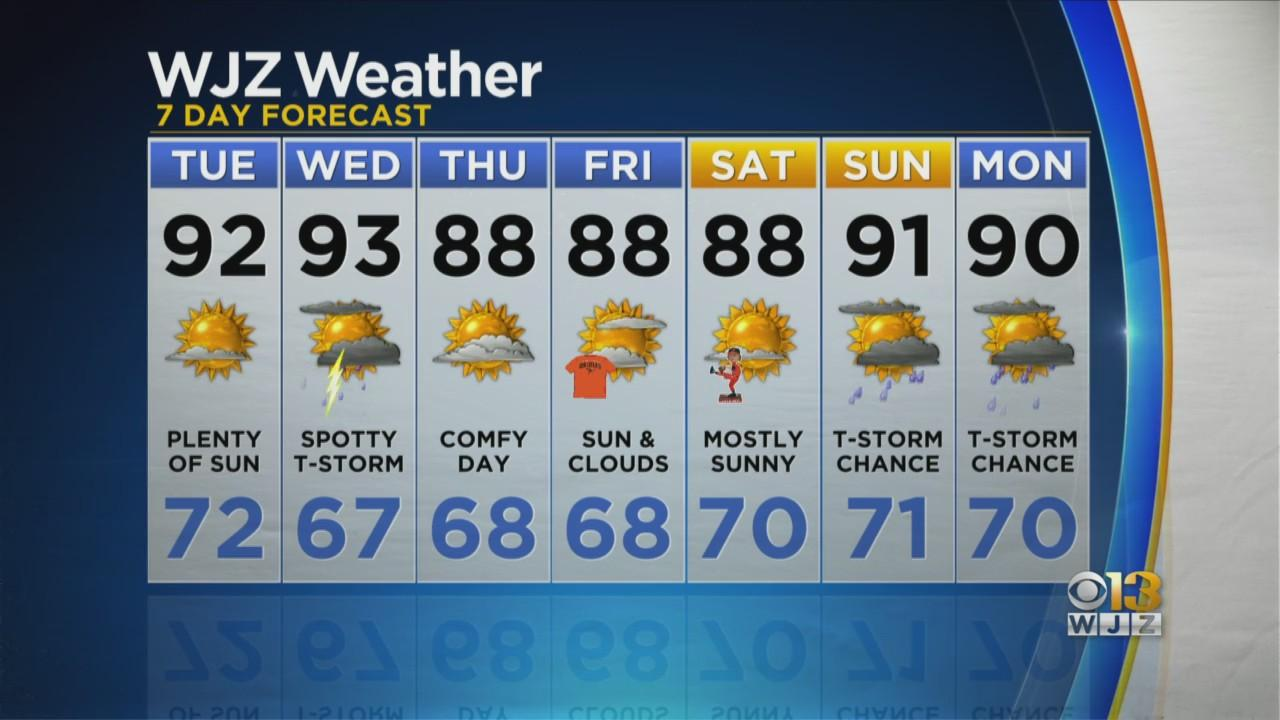 Meteorologist Chelsea Ingram Has A Look Ahead At Your Tuesday Forecast