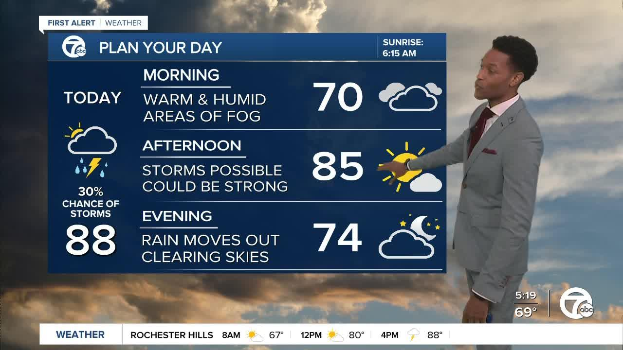 Metro Detroit Weather: Hot & humid with a chance of storms for some