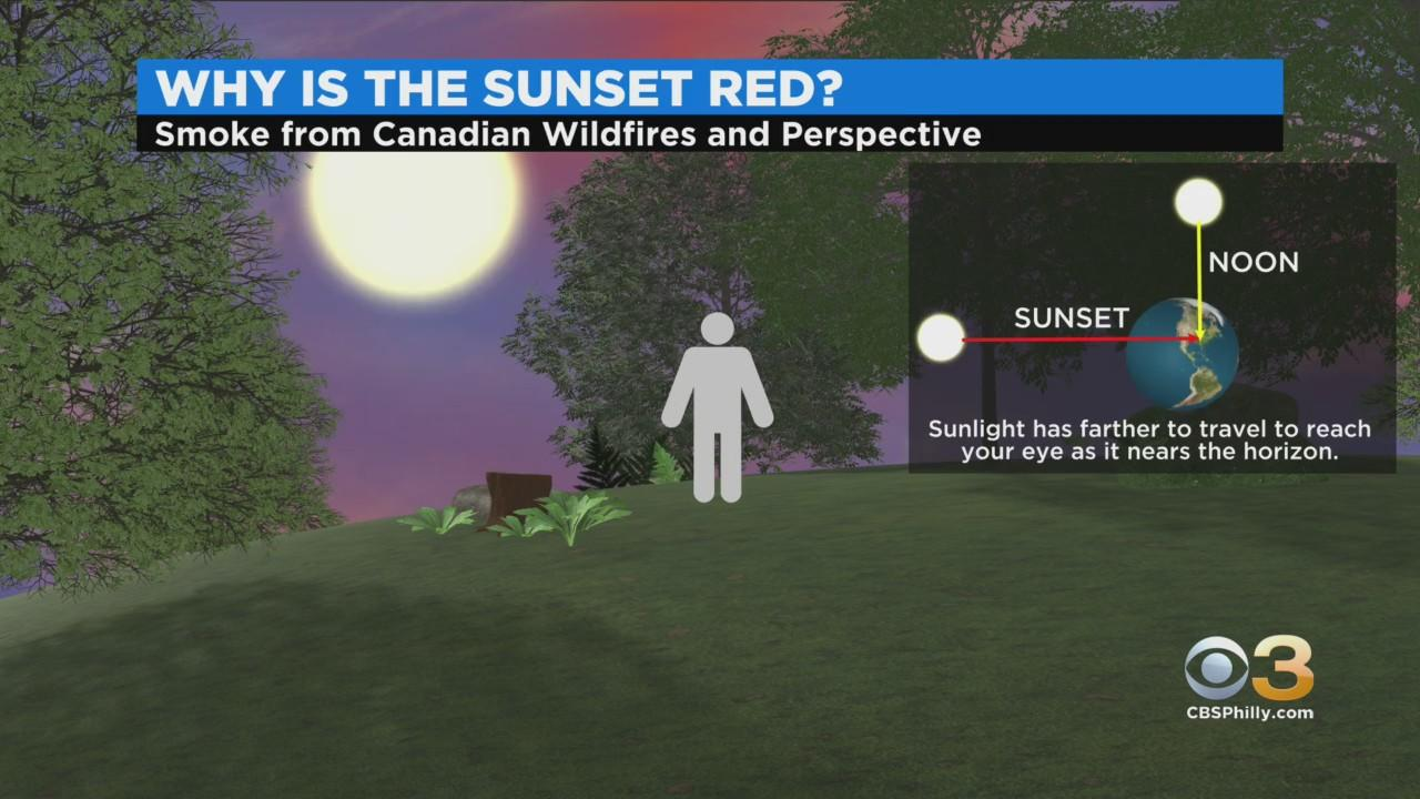 Smoke From Wildfires Causing Red Sunsets In Tri-State Area