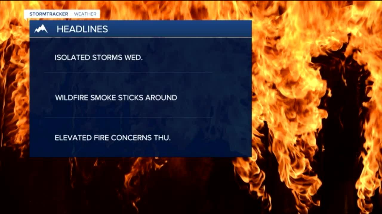 Storms become spotty Wednesday with fire danger concerns increasing Thursday