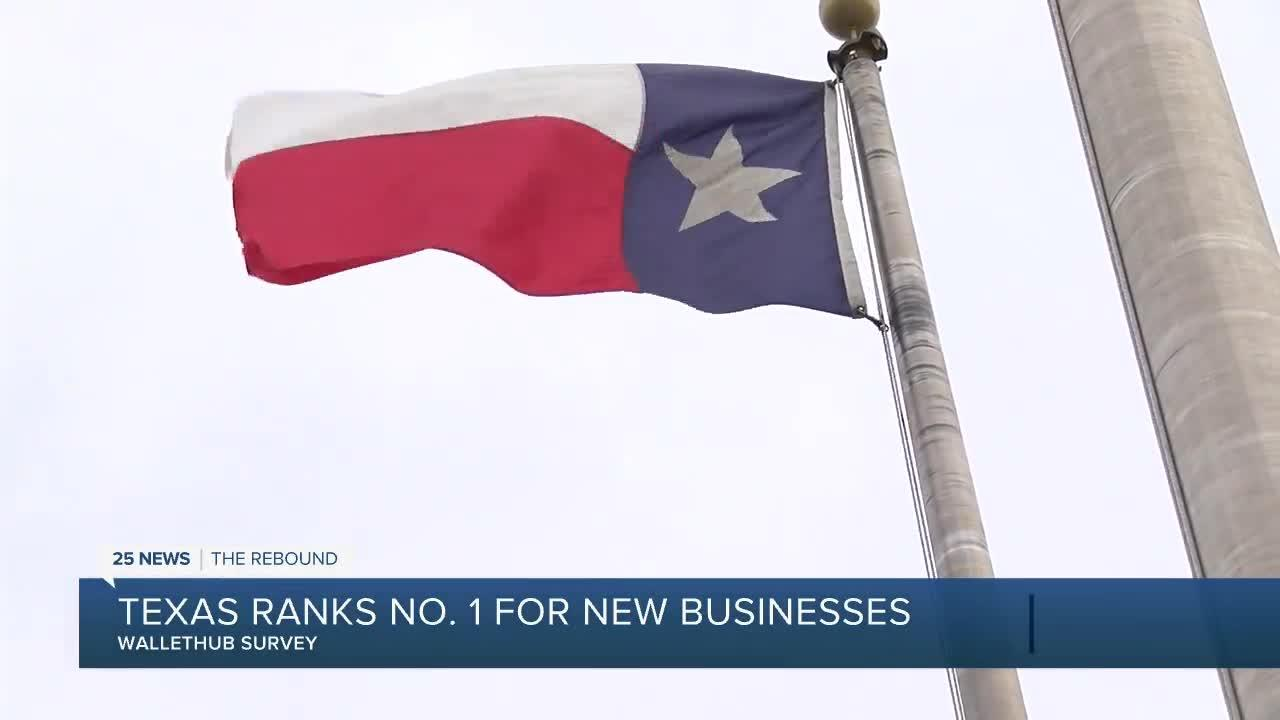 Texas ranks number one for new businesses
