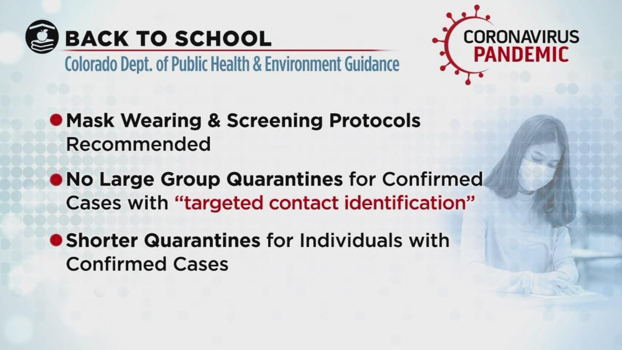 Colorado State Health Department Is Providing A COVID Roadmap As Students & Educators Prepare To Head Back To School