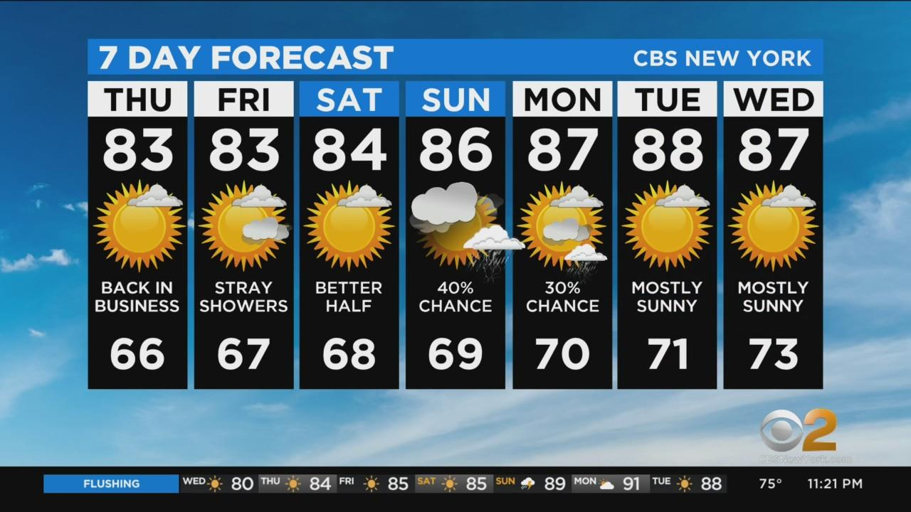 New York Weather: CBS2 7/21 Nightly Forecast at 11PM