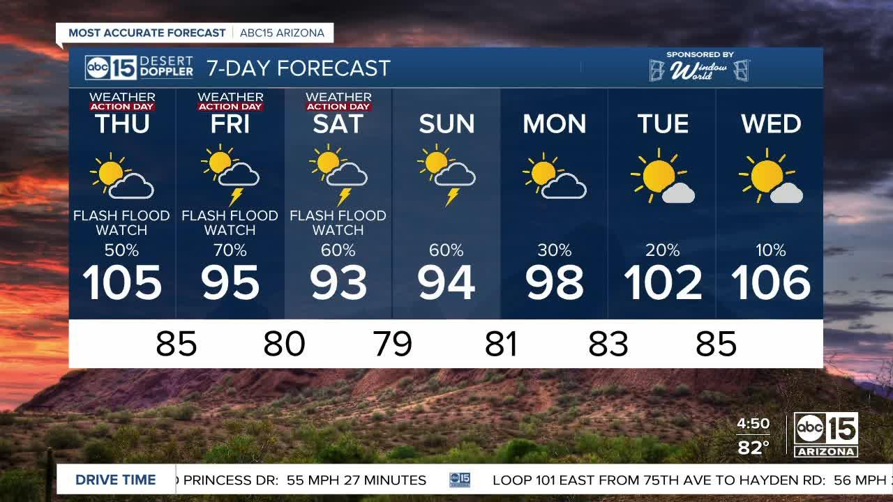Series of Weather Action Days begins as rain chances shoot up