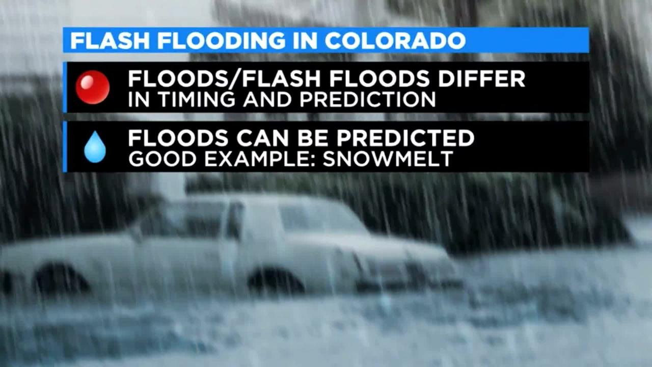 Floods And Flash Floods In Colorado