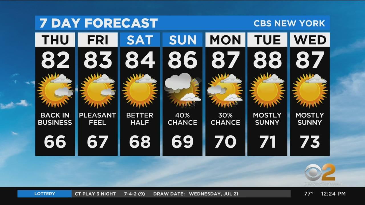 New York Weather: CBS2's 7/22 Thursday Afternoon Update