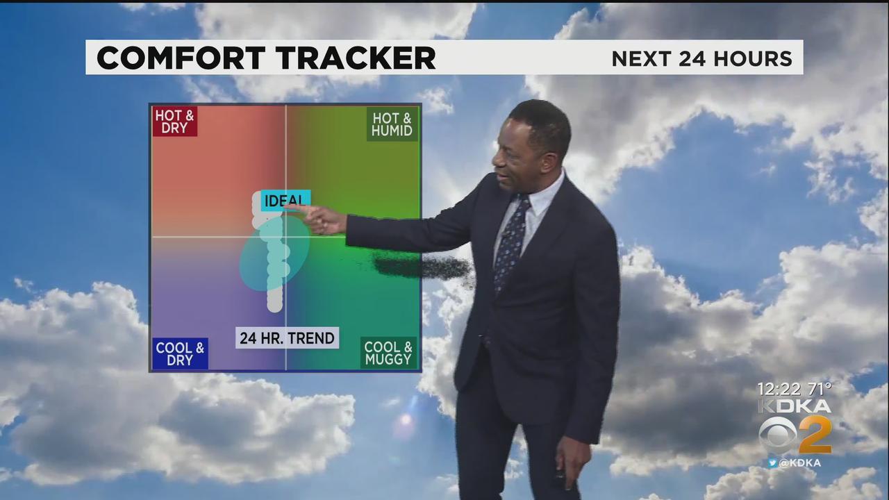KDKA-TV Afternoon Forecast (7/22)