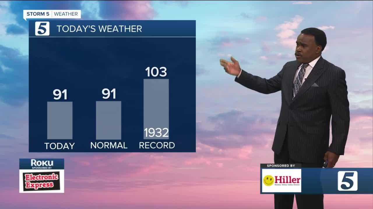 Lelan's morning forecast: Thursday, July 22, 2021