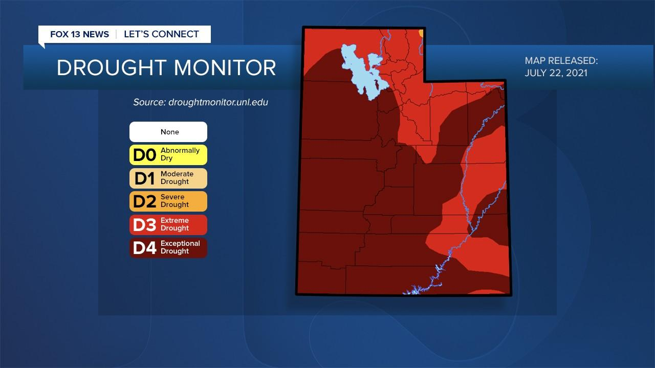 99% of Utah is now in the worst drought categories