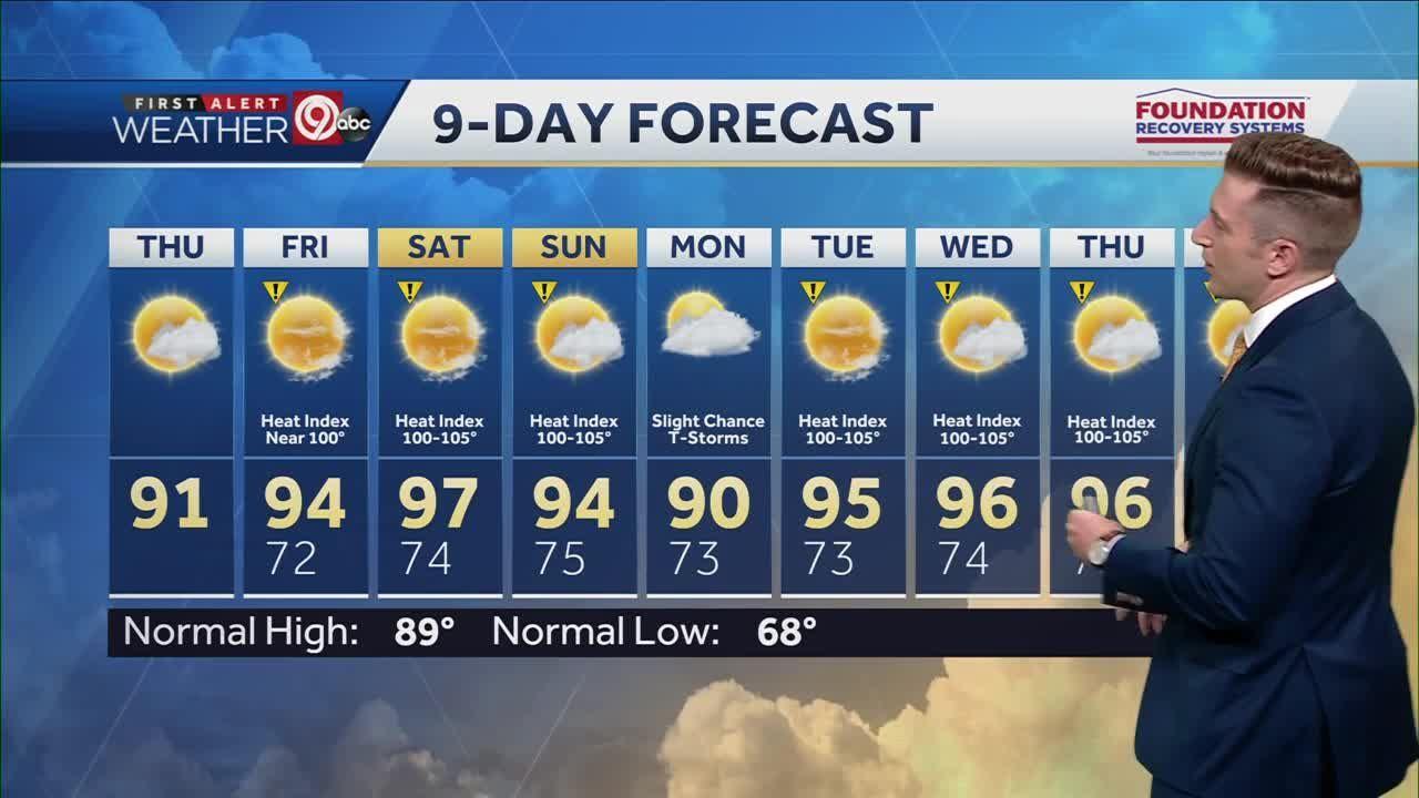 Sunny Thursday, dangerous heat settles in Friday