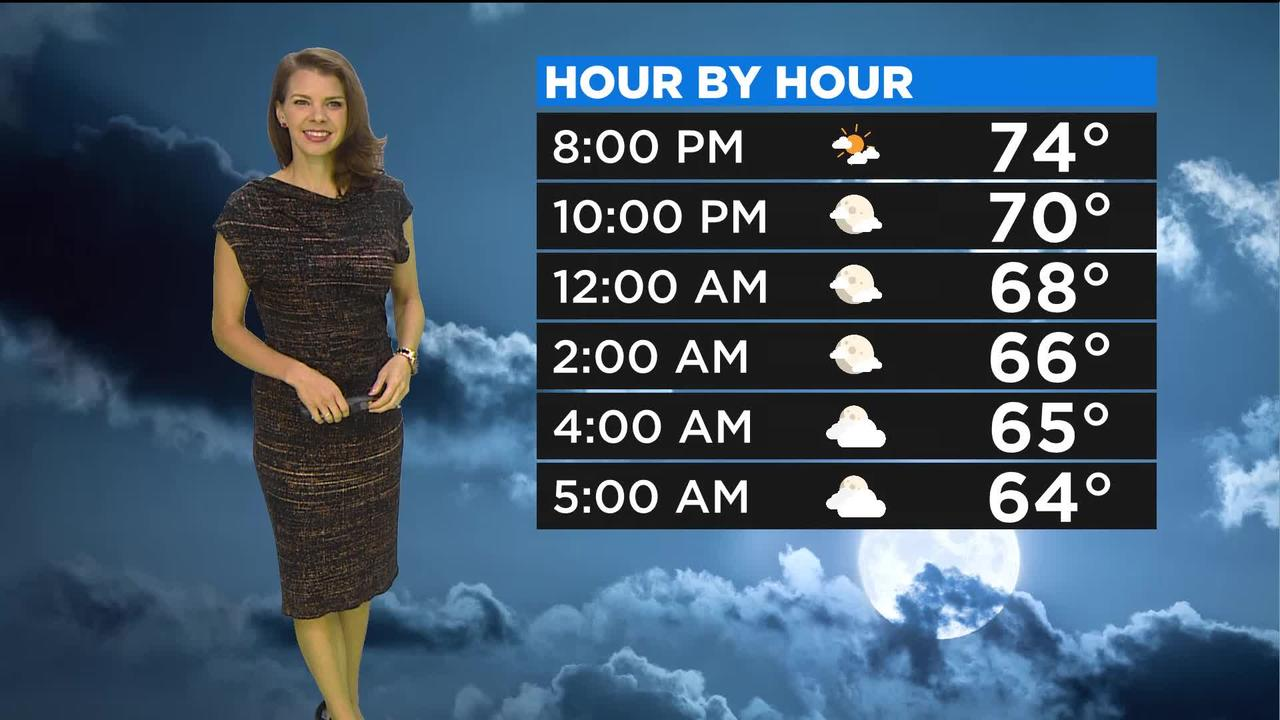 First Forecast Weather July 22, 2021 (Tonight)