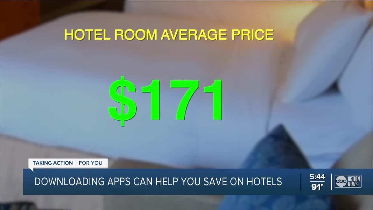 TAFY: How to save on hotels with an app
