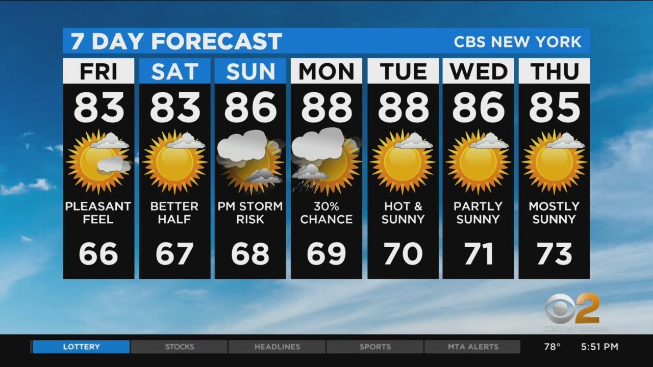 New York Weather: CBS2's 7/22 Thursday Evening Update
