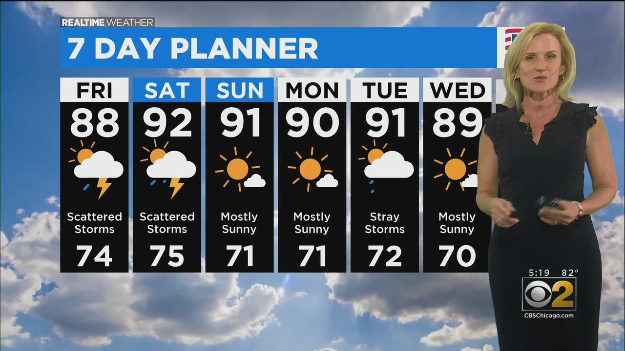 Chicago Weather: Rain, Then Lots Of Sun On The Way
