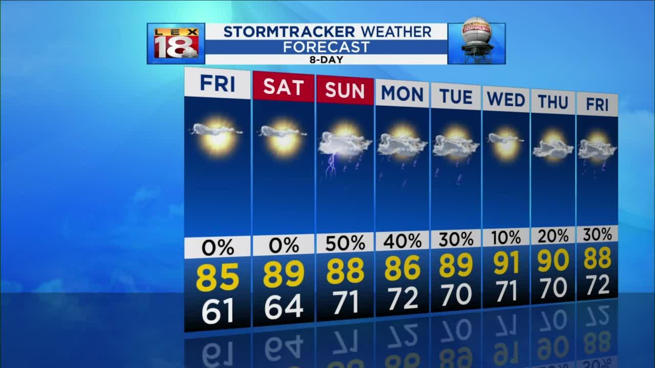 Evening Weather - July 22