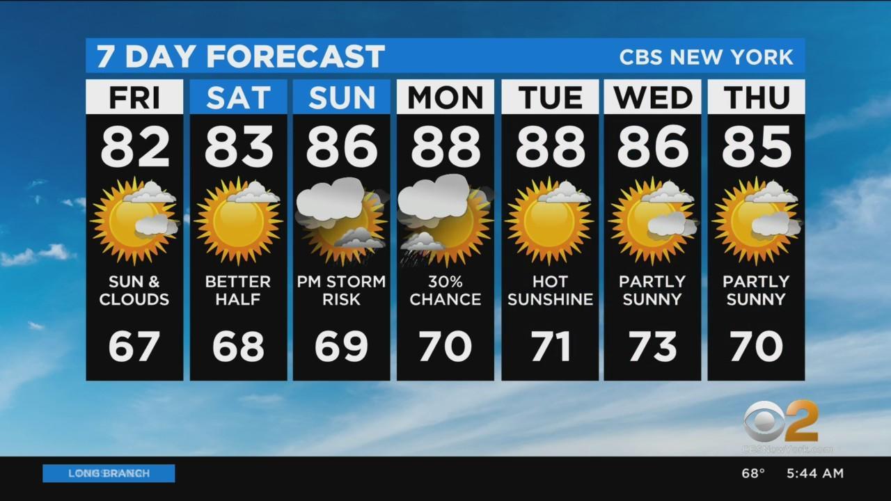 New York Weather: 7/23 Friday Morning Weather Headlines