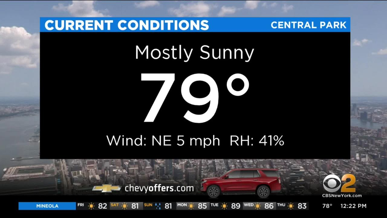 New York Weather: CBS2's 7/23 Friday Afternoon Update