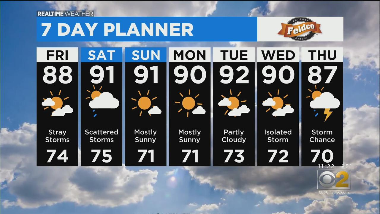 Chicago Weather: Hazy, Hot And Humid Weekend