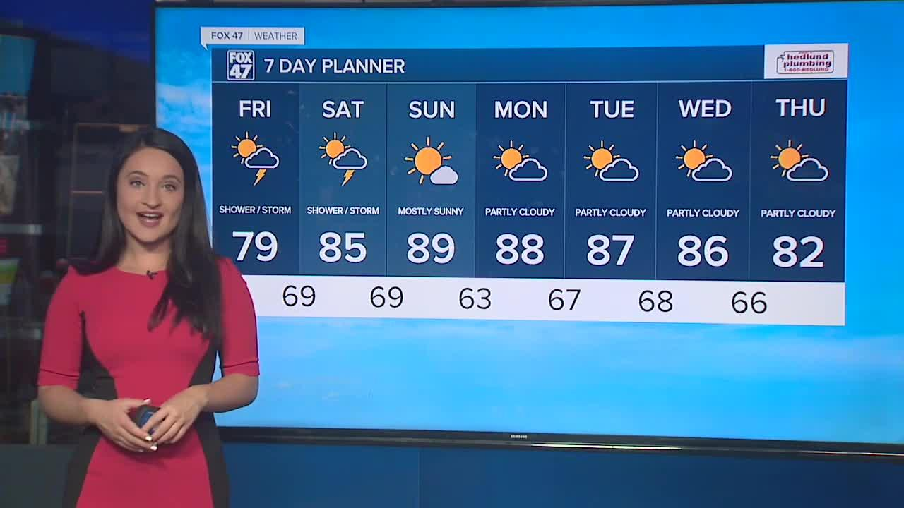 Today's Forecast: A mix of sun and clouds, with isolated thunderstorms possible